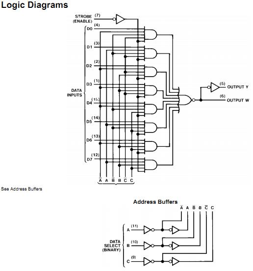 74LS151 China (Mainland) Integrated Circuits
