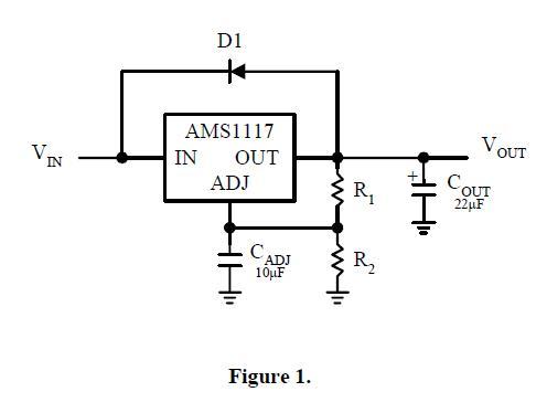 AMS1117-5 Original supply, US $ 0.0001-5 , [AMS] Advanced