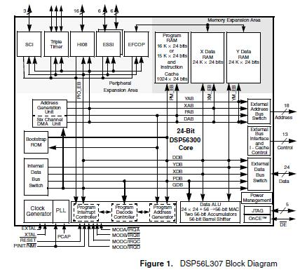 Feedback Control System Block Diagram, Feedback, Free