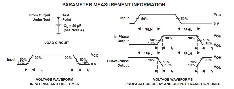 SN74HC14N PDF