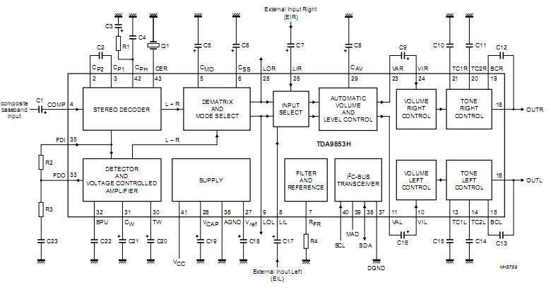 TDA9853H Original supply, US $ 3-5 , [PHILIPS] Philips