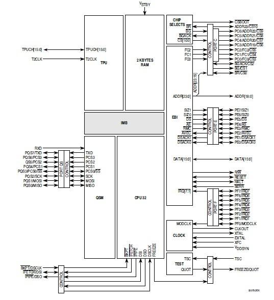 MC68332ACFC16 Original supply, US $ 1.2-1.7 , [Motorola