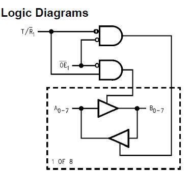 74VCX163245MTD China (Mainland) Integrated Circuits