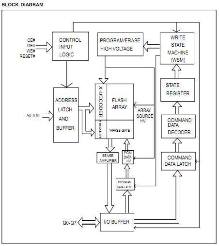 MX29LV008CBTC-70G China (Mainland) Integrated Circuits