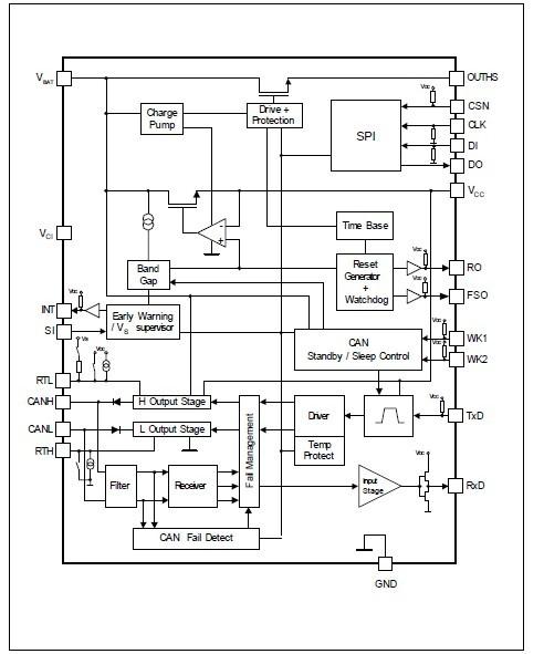 TLE6263G Original supply, US $ 1-3 , [Infineon] Infineon