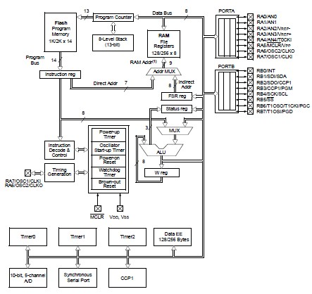 Database Process Flow Diagram, Database, Free Engine Image