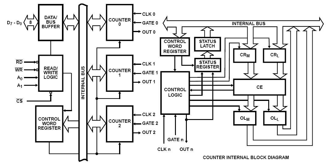 P8254-5 Original supply, US $ 1-2 , [Intel] Intel