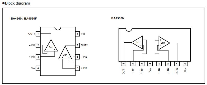 BA4560 Original supply, US $ 0.1-0.2 , [Rohm] Rohm, BA4560