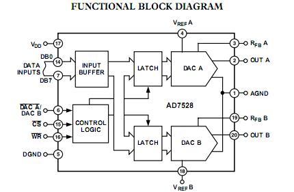 Power Quadrant Diagram, Power, Free Engine Image For User