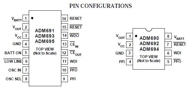 ADS7843E China (Mainland) Integrated Circuits