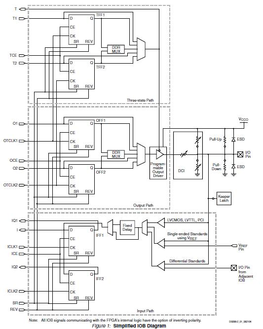 XC3S200A-4VQG100C Original supply, US $ 3.35-4.35