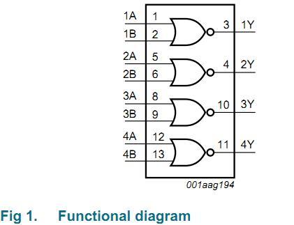 HEF4001BP DATASHEET PDF
