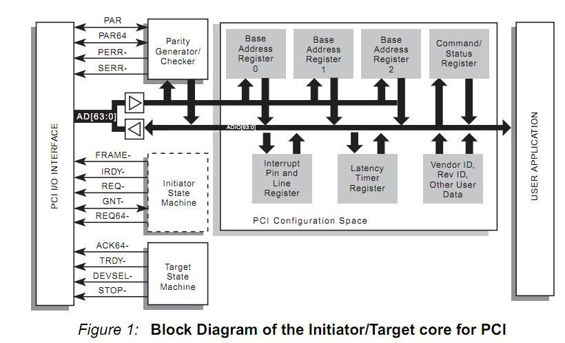 XC6SLX75-CSG484B Original supply, US $ 70.5-75.5 , [Xilinx