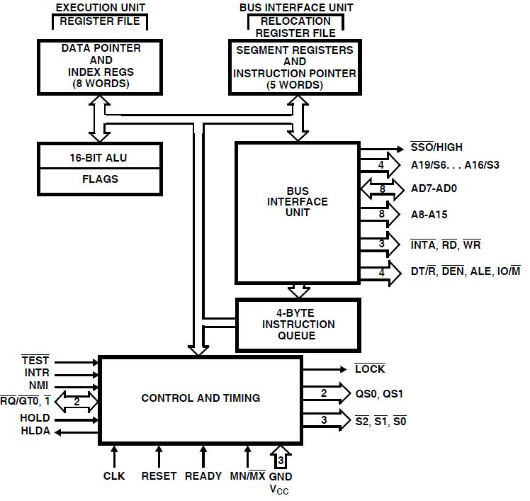CP80C88Z Original supply, US $ 0.1-0.2 , [Intersil