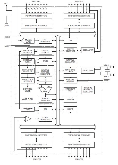 ATMEGA16-16AU China (Mainland) Integrated Circuits