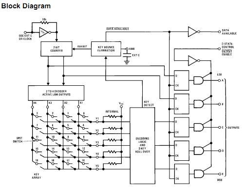 MM74C925N China (Mainland) Integrated Circuits