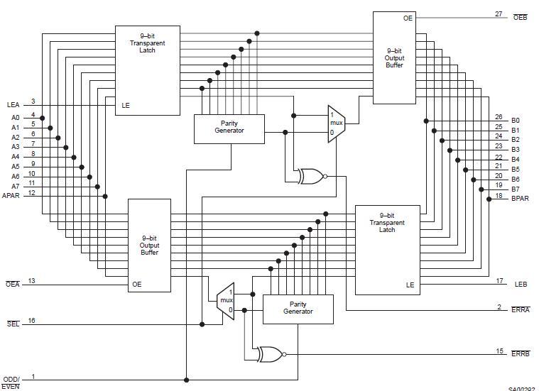 74HC02N China (Mainland) Integrated Circuits