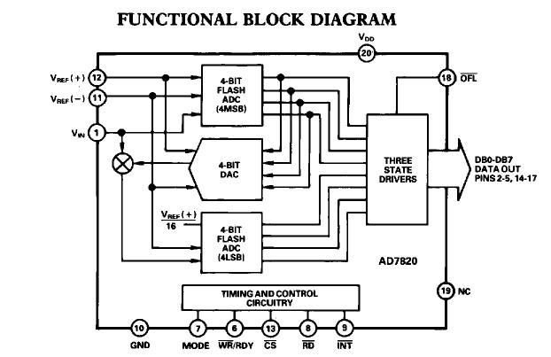 AD7864BS-1 China (Mainland) Integrated Circuits