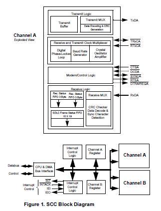 1N5828 China (Mainland) Integrated Circuits
