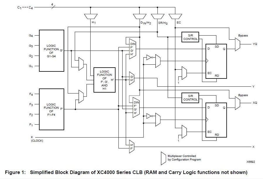 BQ24721 China (Mainland) Integrated Circuits