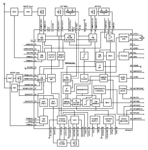 TEF7000HN China (Mainland) Integrated Circuits