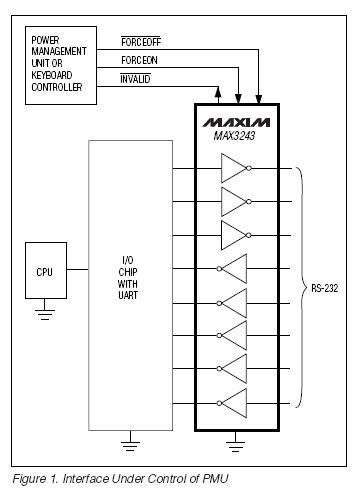 MAX4051CPE China (Mainland) Integrated Circuits