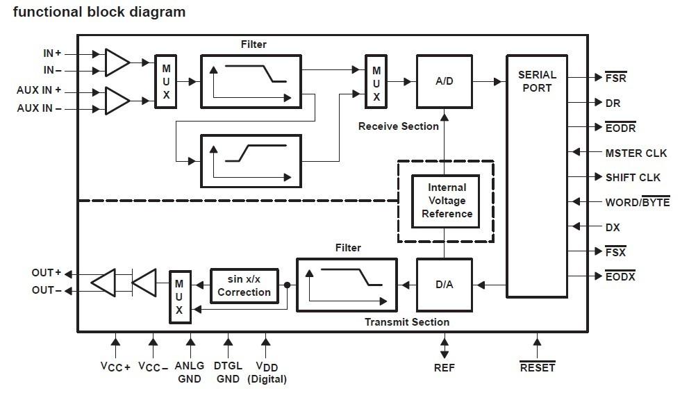 TLP127 China (Mainland) Integrated Circuits