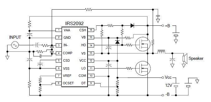 IRS2092STRPBF China (Mainland) Integrated Circuits
