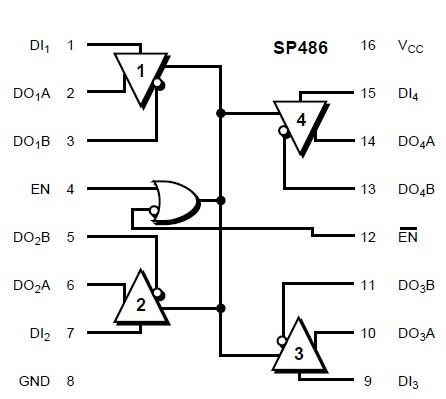 SP5001 China (Mainland) Integrated Circuits