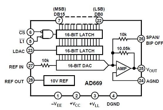 AD669BN China (Mainland) Integrated Circuits