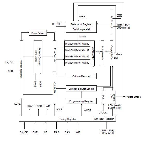 K4H510838G-HCCC Original supply, US $ 3.00-5.00 , Memory