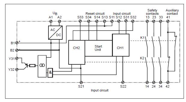 Pilz Safety Relay Wiring Diagram
