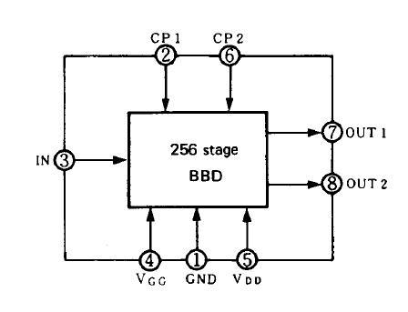 Terminal Block Wiring Diagram Terminal Wiring Circuits