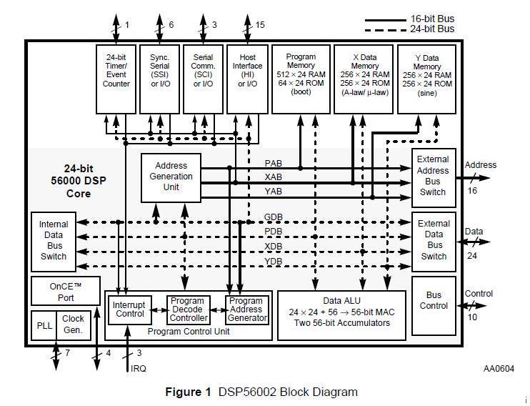 DSP56002FC40 Original supply, US $ 1-10 , [Motorola