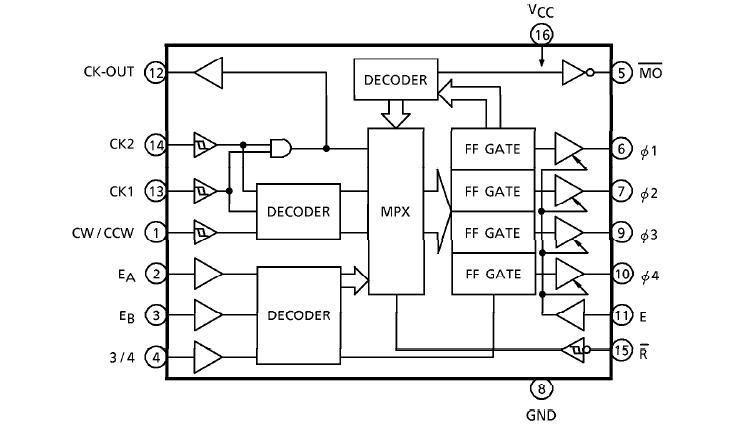 TA8415P,DIP16 Original supply, US $ 0.25-0.31 , Logic ICs