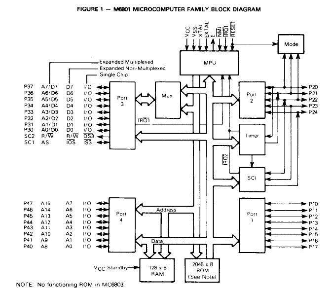 MC6803P,dip40 Original supply, US $ 0.62-0.75 , Logic ICs