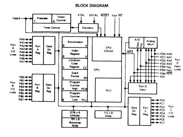 MC68705R3CP Original supply, US $ 3.00-3.00 , Logic ICs