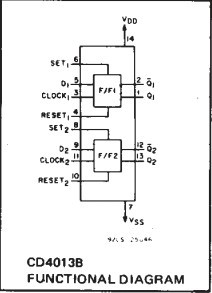 High Level Block Diagram, High, Free Engine Image For User