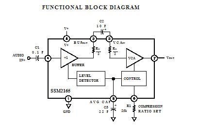 SSM2165-2S Original supply, US $ 1.75-2.45 , Communication