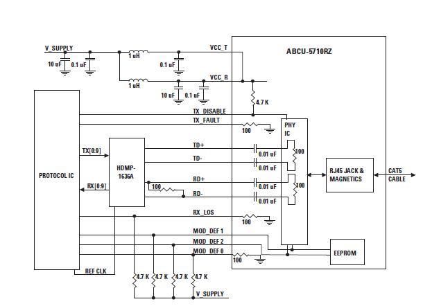 ABCU-5710RZ Original supply, US $ 2.50-3.00 , Memory