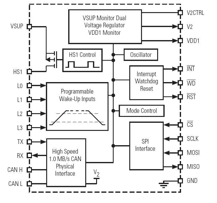 MC33989DW Original supply, US $ 3.20-3.40 , Logic ICs
