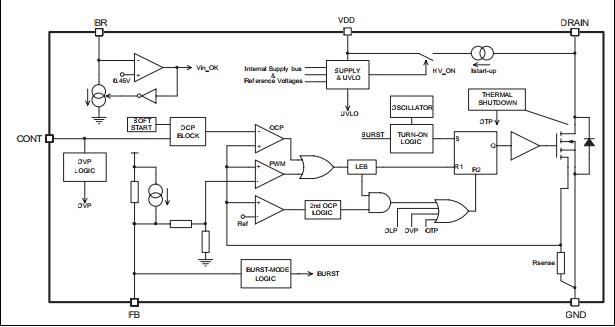 VIPER17LN ,Off-line high voltage converters Original