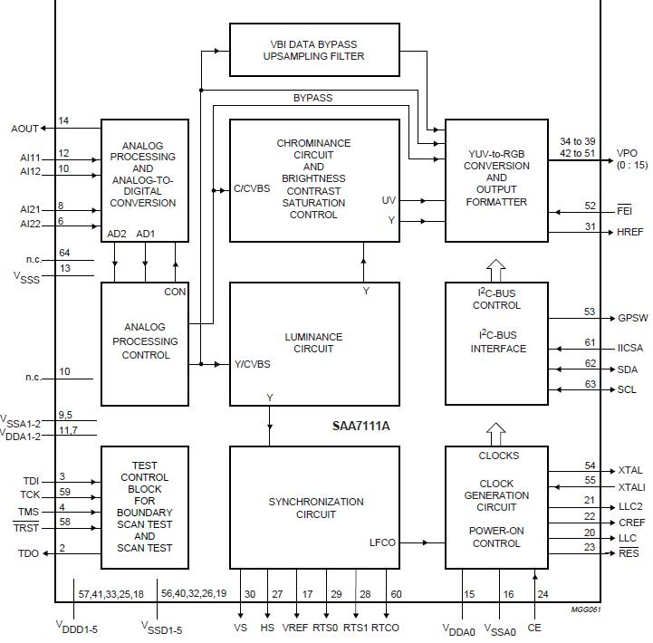 SAA7111AHZ Original supply, US $ 3.30-3.30 , Logic ICs