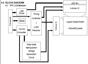 Mobile Communication System Block Diagram Satellite