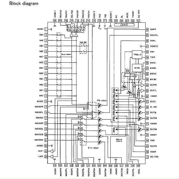 BD3816K1 Original supply, US $ 1.80-2.00 , Logic ICs
