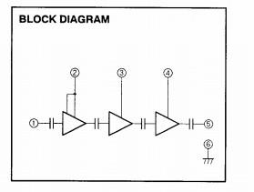 Mobile Communication System Block Diagram Digital