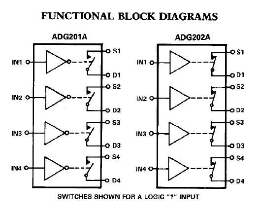 ADG201AKN Original supply, US $ 3.00-5.00 , Switch ICs