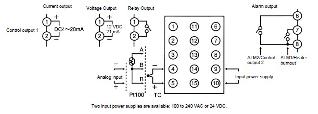 E5CN-R2MT-500 Omron Thermostat Original supply, US $ 125