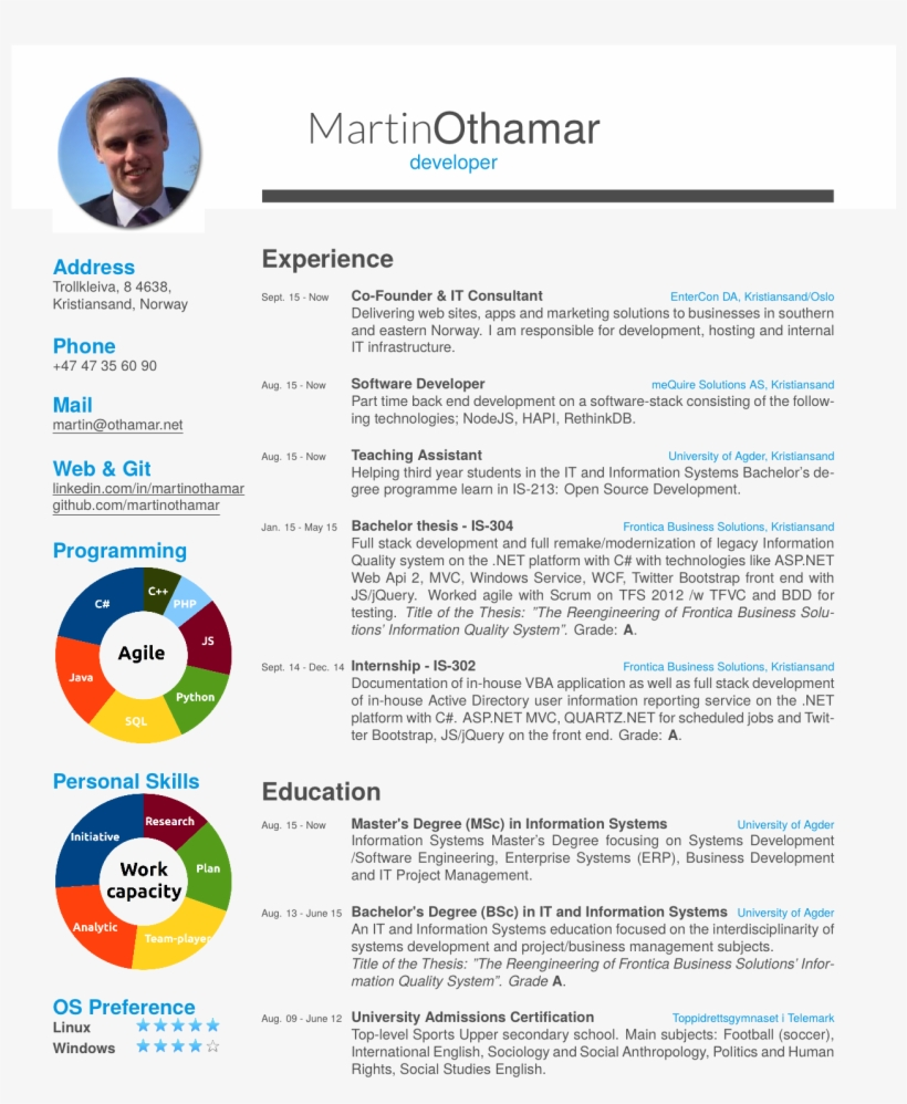 Free resume templates for mac users, professional personal statement proofreading websites us, resume samples for freshers b tech it, latex book bibliography apa website apa Mac Os X Software Developer Resume Templates Latex Png Image Transparent Png Free Download On Seekpng