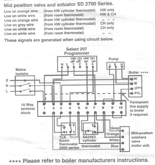 actuator wiring diagram 6 2 offense sunvic unishare valves why they fail so frequently sunvic2700 jpg 101800 bytes